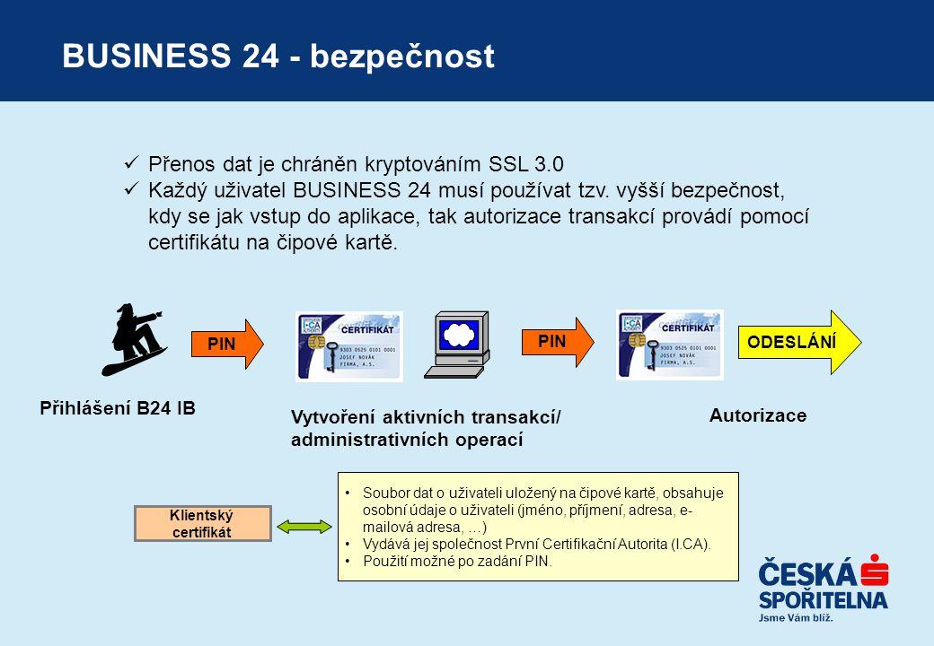 € BUSINESS 24 - bezpečnost Přenos dat je chráněn kryptováním SSL 3.0