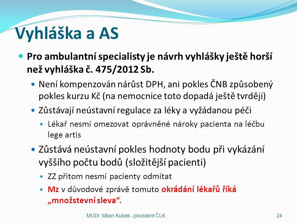 Vyhláška a AS Pro ambulantní specialisty je návrh vyhlášky ještě horší než vyhláška č. 475/2012 Sb.