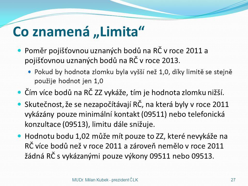 """Co znamená """"Limita Poměr pojišťovnou uznaných bodů na RČ v roce 2011 a pojišťovnou uznaných bodů na RČ v roce 2013."""
