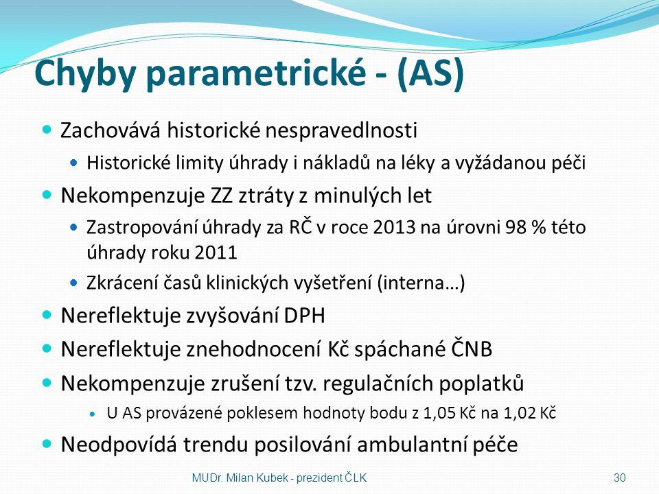 Chyby parametrické - (AS)