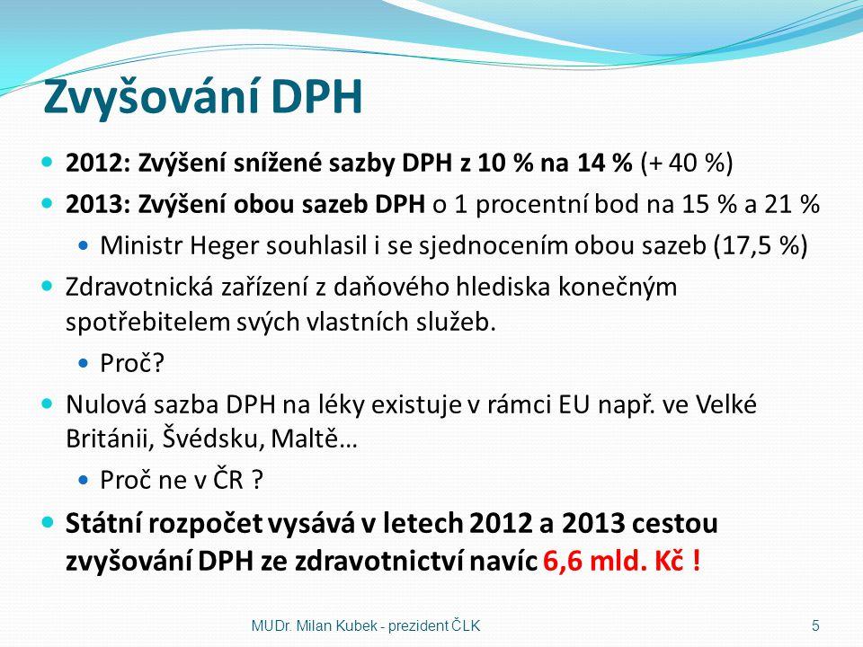 Zvyšování DPH 2012: Zvýšení snížené sazby DPH z 10 % na 14 % (+ 40 %) 2013: Zvýšení obou sazeb DPH o 1 procentní bod na 15 % a 21 %