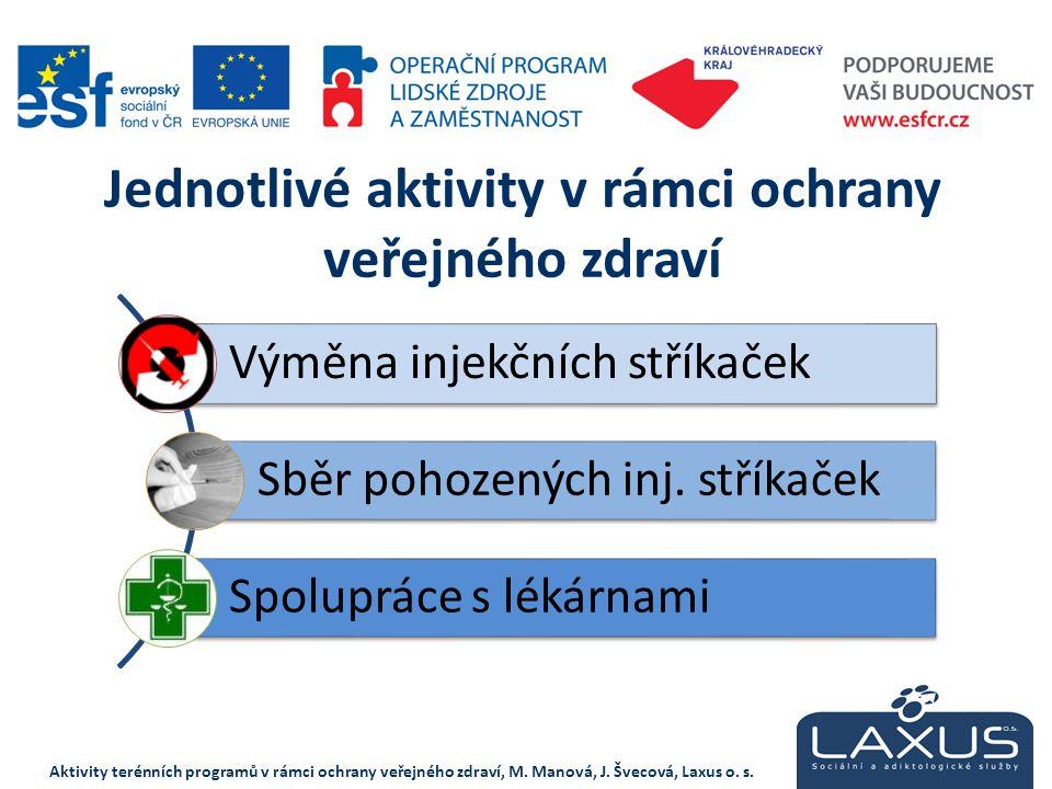 Jednotlivé aktivity v rámci ochrany veřejného zdraví
