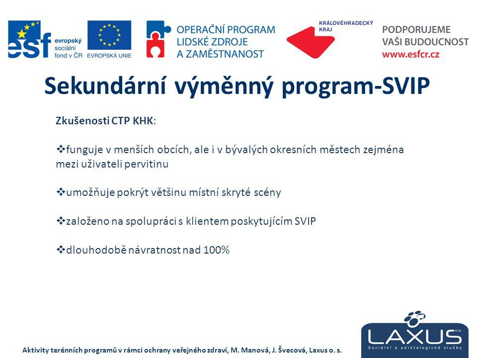 Sekundární výměnný program-SVIP