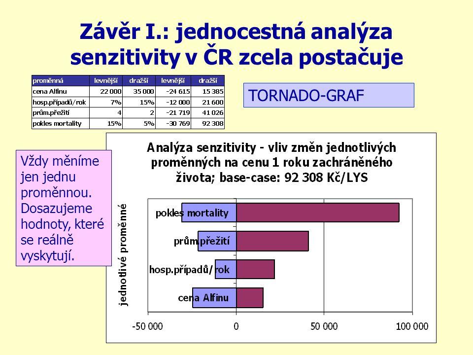 Závěr I.: jednocestná analýza senzitivity v ČR zcela postačuje