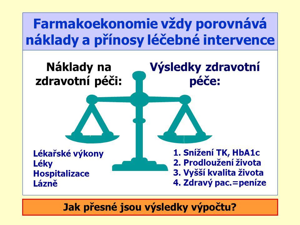 Farmakoekonomie vždy porovnává náklady a přínosy léčebné intervence