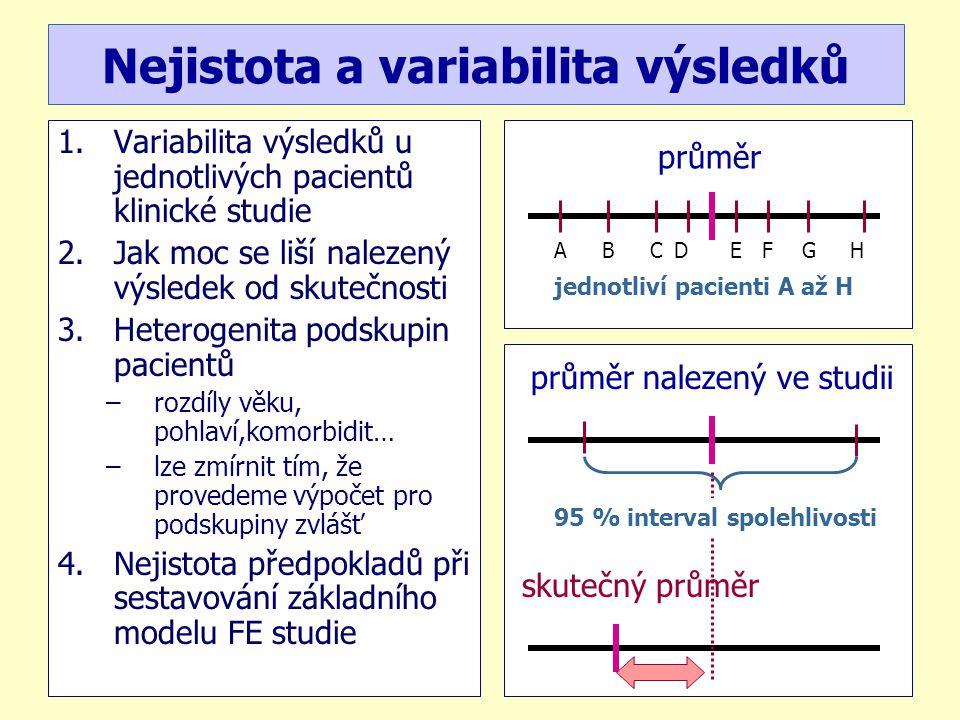 Nejistota a variabilita výsledků