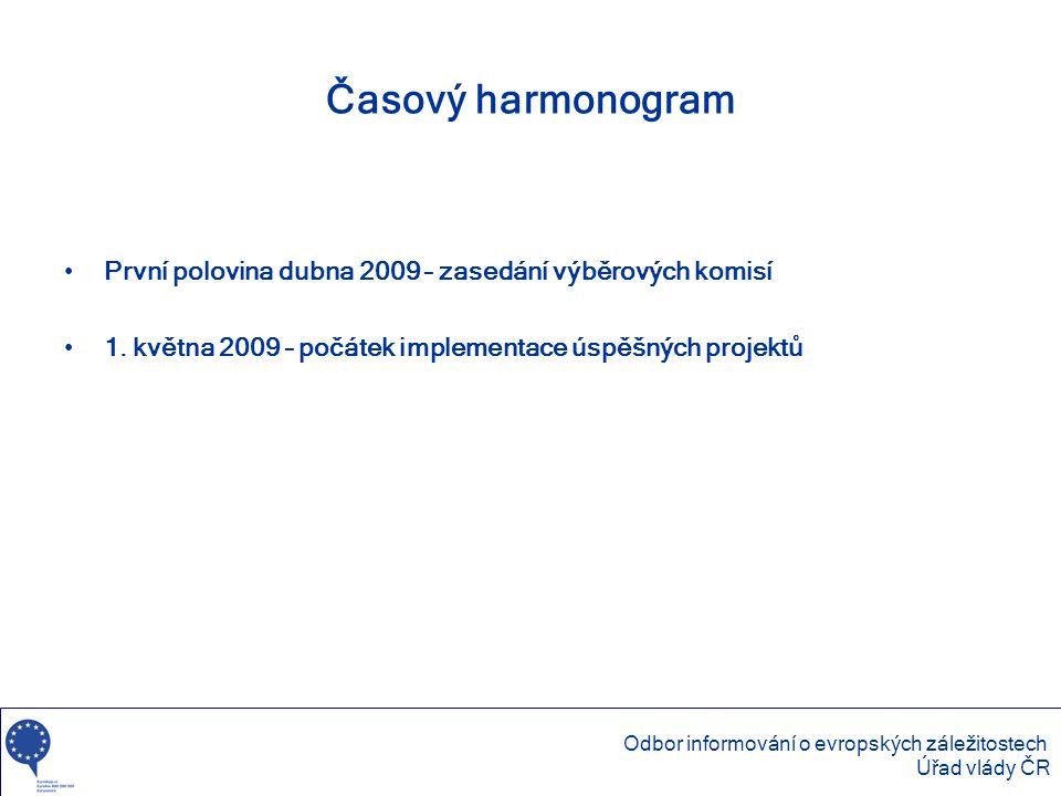 Časový harmonogram První polovina dubna 2009 – zasedání výběrových komisí. 1. května 2009 – počátek implementace úspěšných projektů.