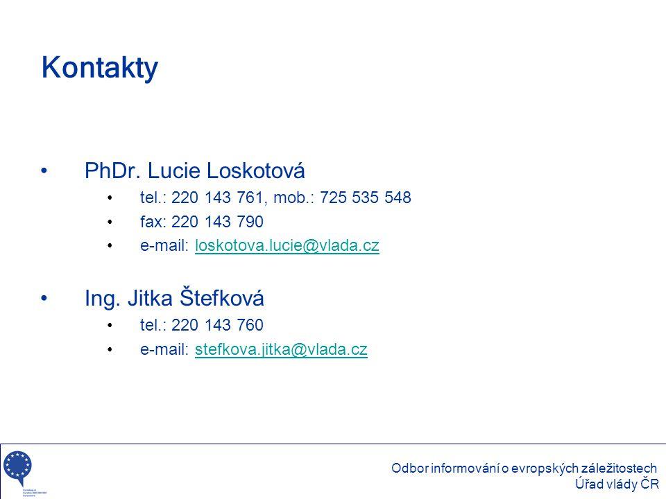 Kontakty PhDr. Lucie Loskotová Ing. Jitka Štefková