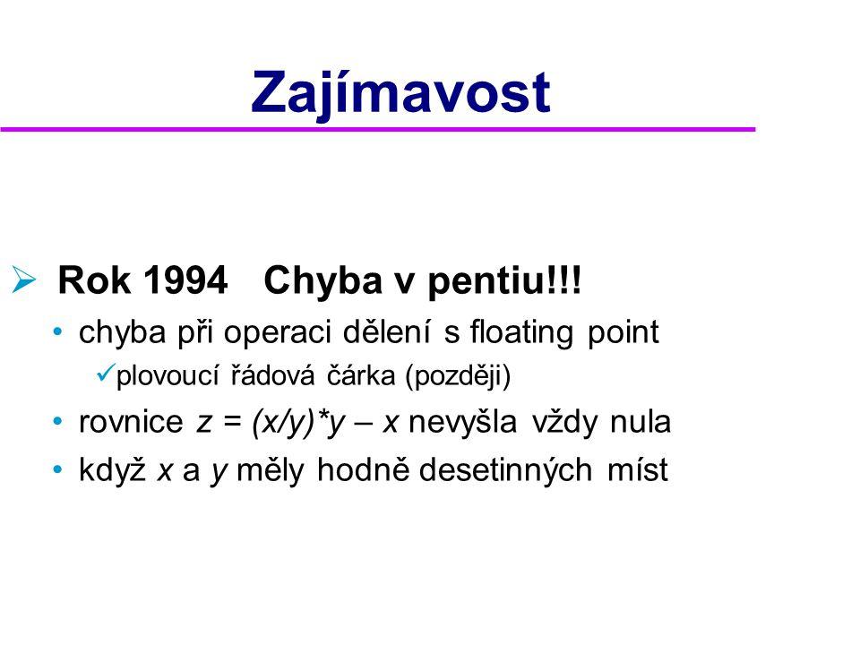 Zajímavost Rok 1994 Chyba v pentiu!!!