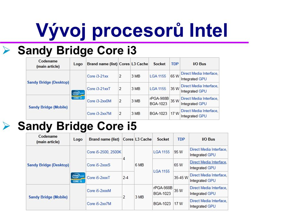 Vývoj procesorů Intel Sandy Bridge Core i3 Sandy Bridge Core i5 2