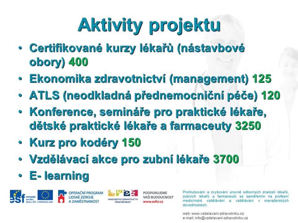 Aktivity projektu Certifikované kurzy lékařů (nástavbové obory) 400
