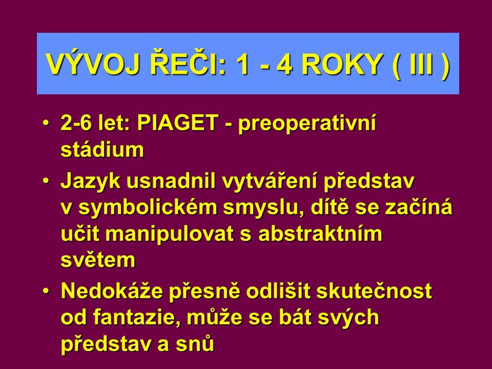 VÝVOJ ŘEČI: 1 - 4 ROKY ( III )