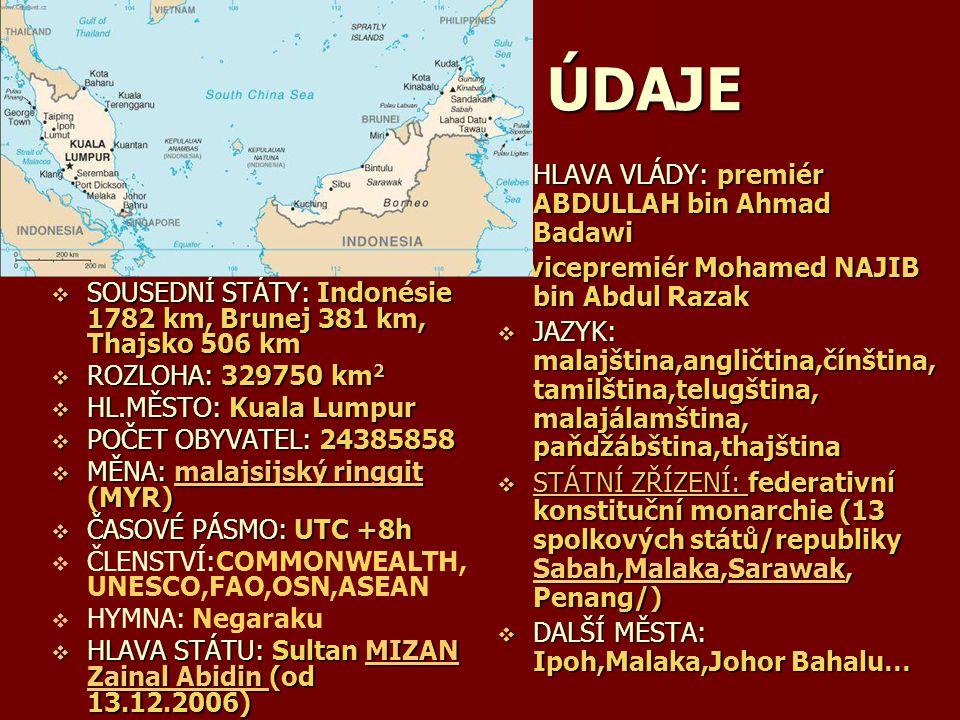ZÁKLADNÍ ÚDAJE HLAVA VLÁDY: premiér ABDULLAH bin Ahmad Badawi