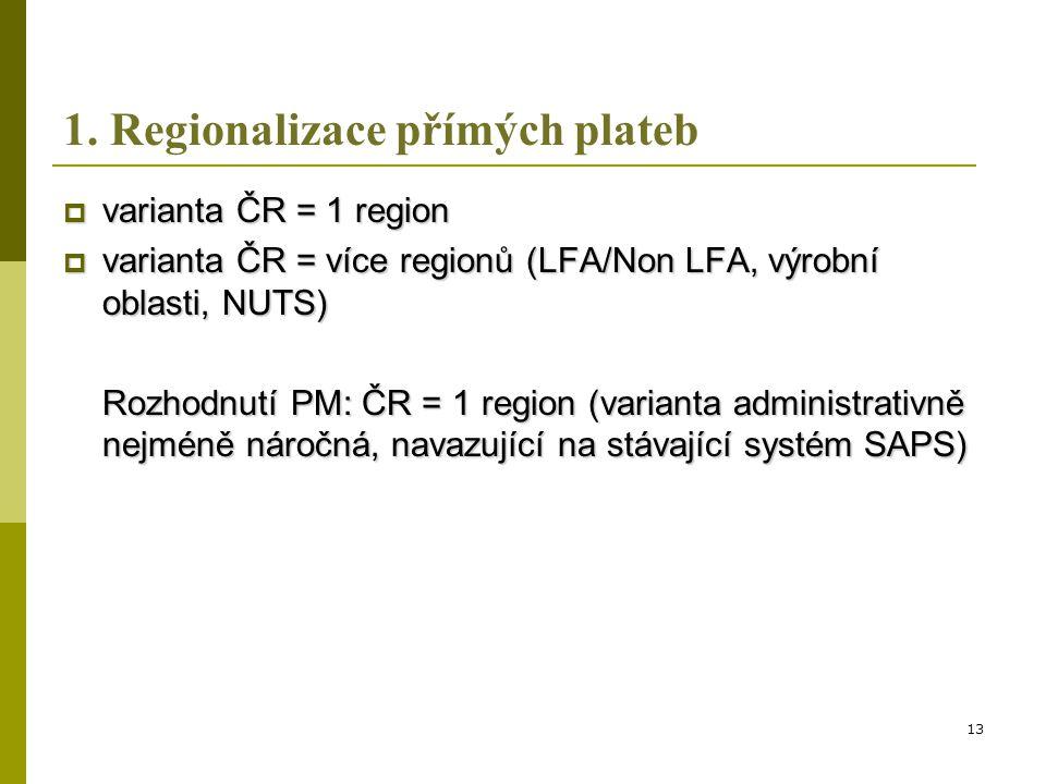 1. Regionalizace přímých plateb