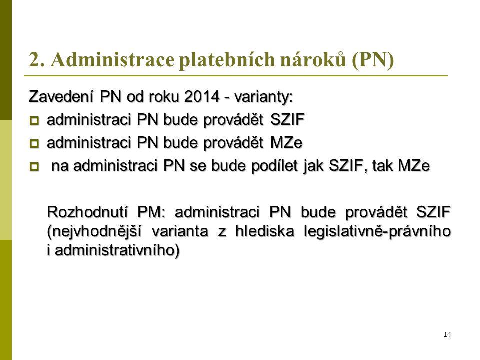 2. Administrace platebních nároků (PN)
