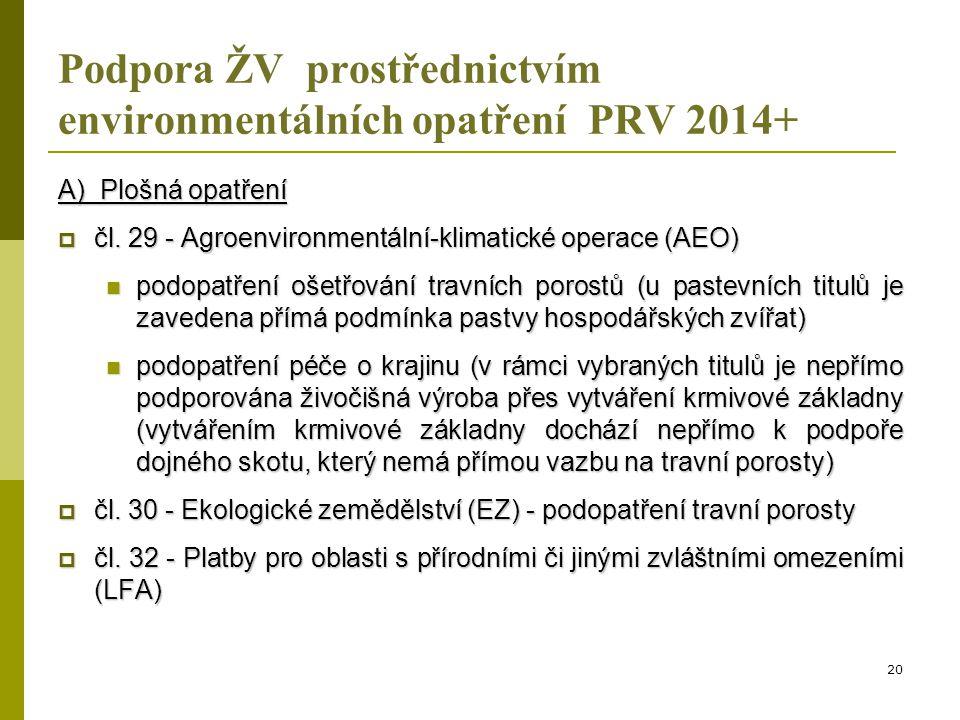Podpora ŽV prostřednictvím environmentálních opatření PRV 2014+