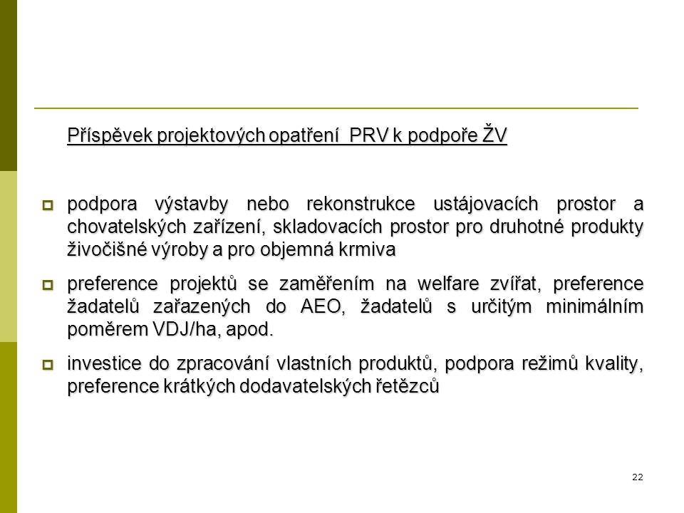 Příspěvek projektových opatření PRV k podpoře ŽV