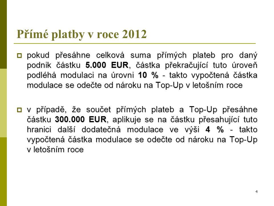 Přímé platby v roce 2012