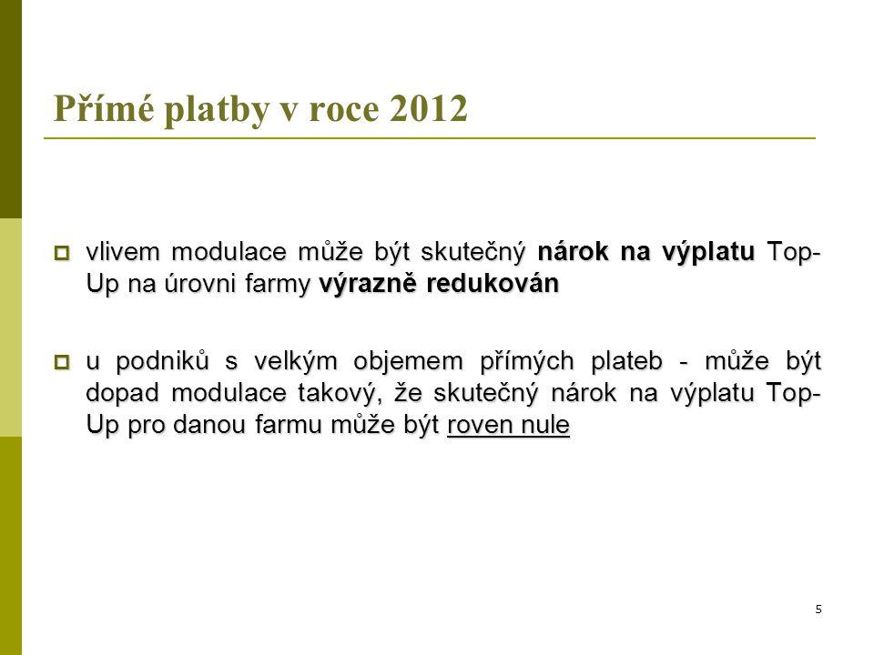 Přímé platby v roce 2012 vlivem modulace může být skutečný nárok na výplatu Top-Up na úrovni farmy výrazně redukován.