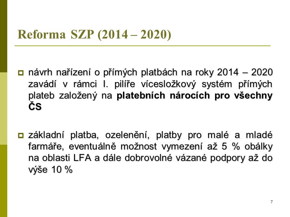 Reforma SZP (2014 – 2020)