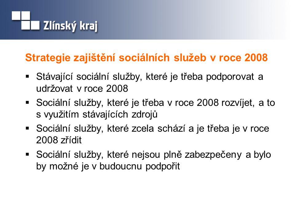 Strategie zajištění sociálních služeb v roce 2008