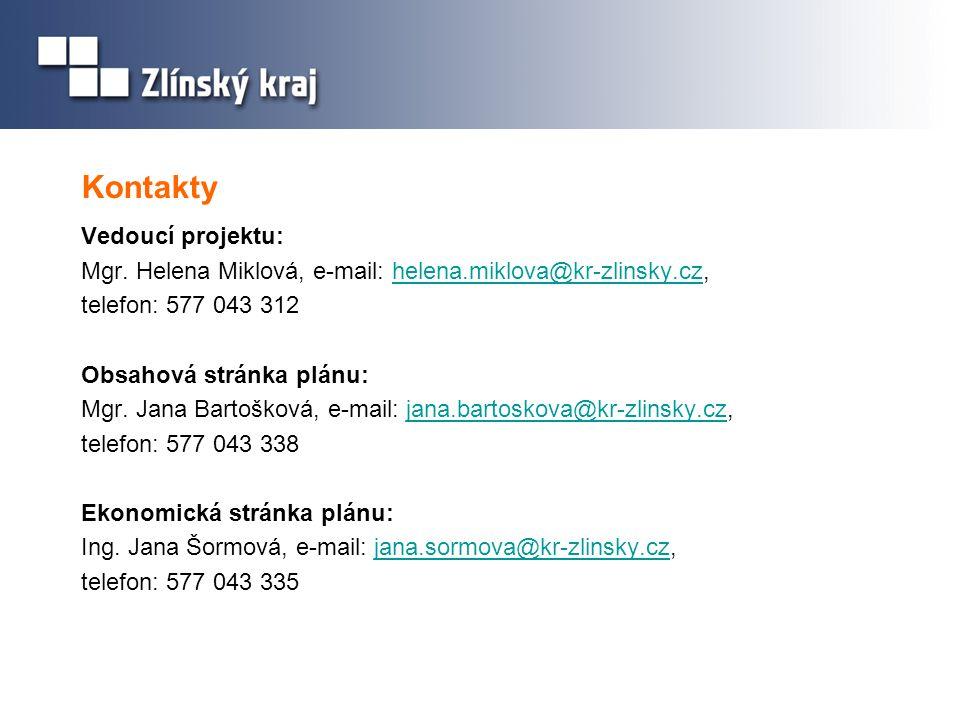Kontakty Vedoucí projektu: