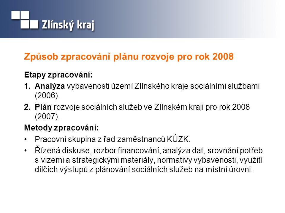 Způsob zpracování plánu rozvoje pro rok 2008