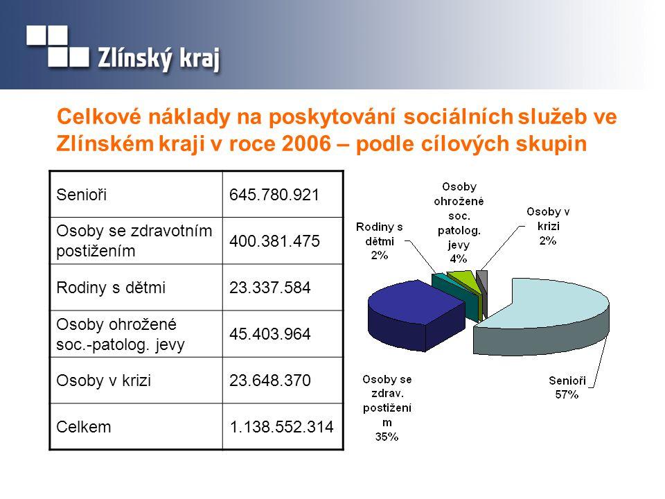 Celkové náklady na poskytování sociálních služeb ve Zlínském kraji v roce 2006 – podle cílových skupin