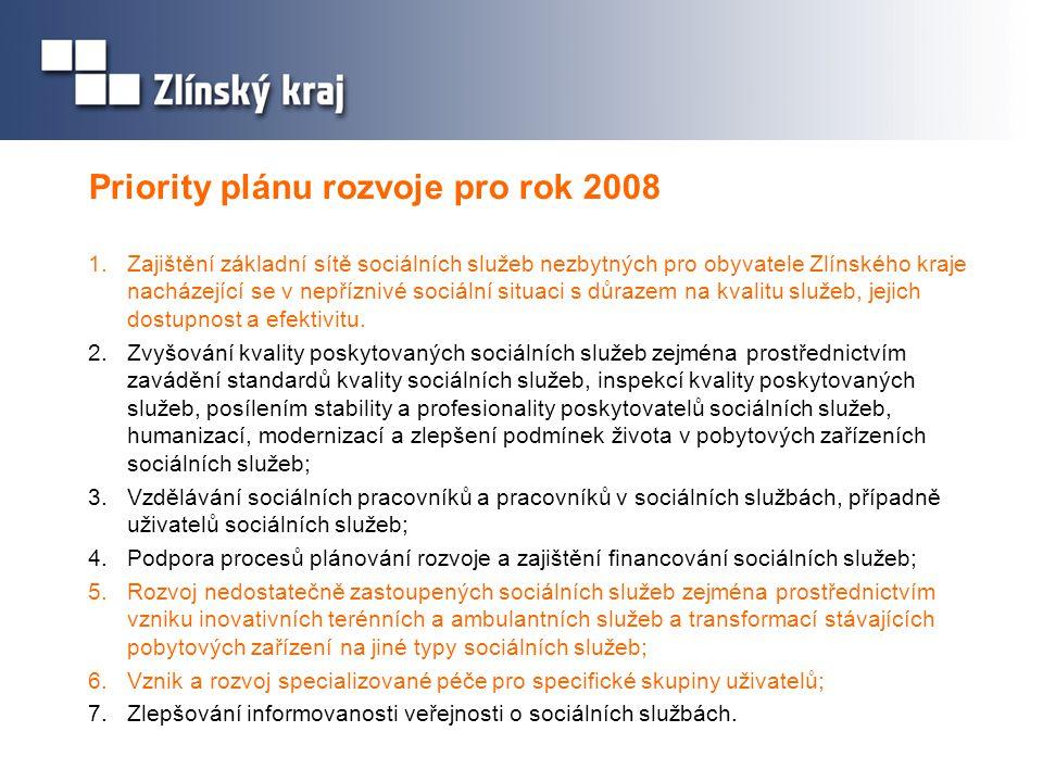 Priority plánu rozvoje pro rok 2008