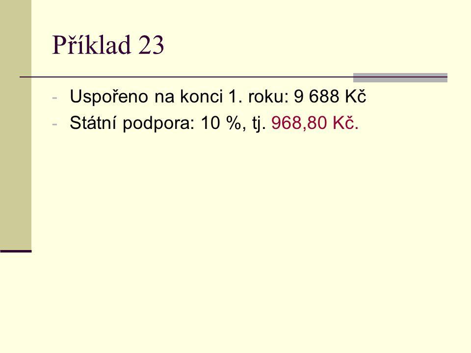 Příklad 23 Uspořeno na konci 1. roku: 9 688 Kč