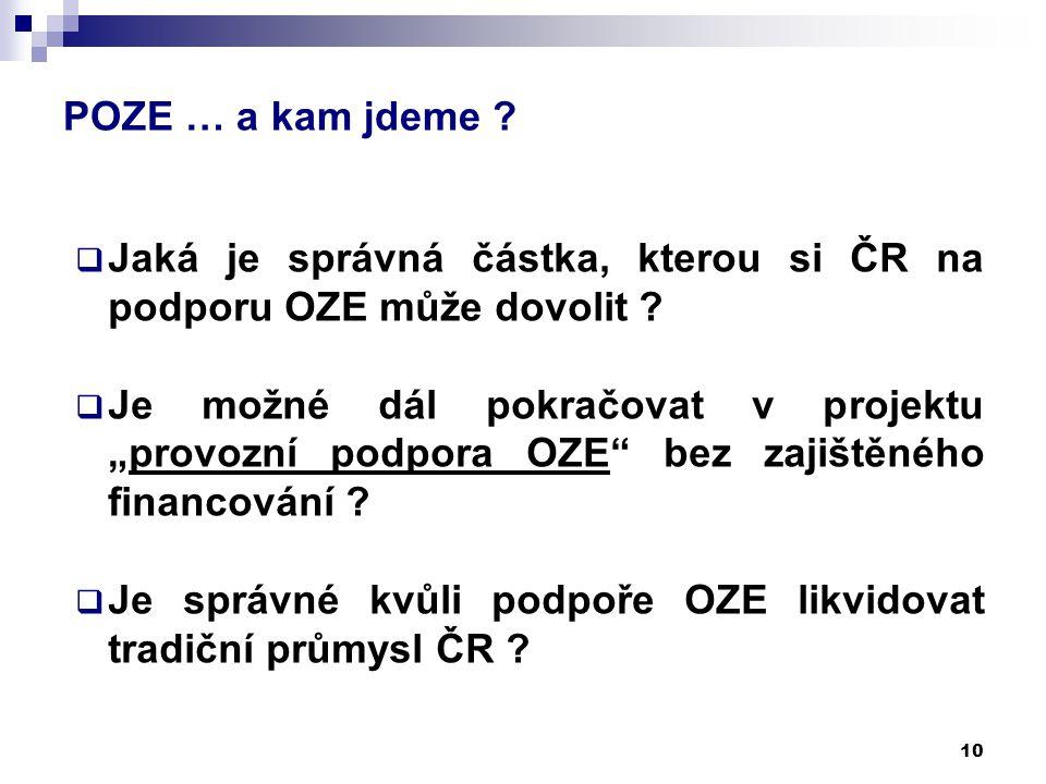 POZE … a kam jdeme Jaká je správná částka, kterou si ČR na podporu OZE může dovolit