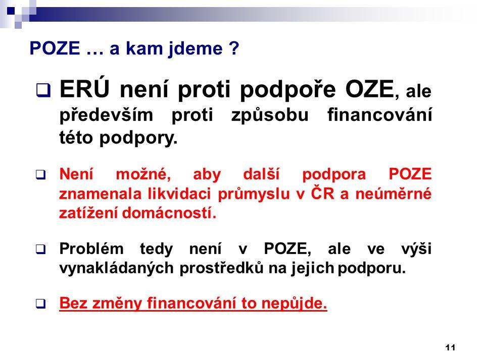 POZE … a kam jdeme ERÚ není proti podpoře OZE, ale především proti způsobu financování této podpory.