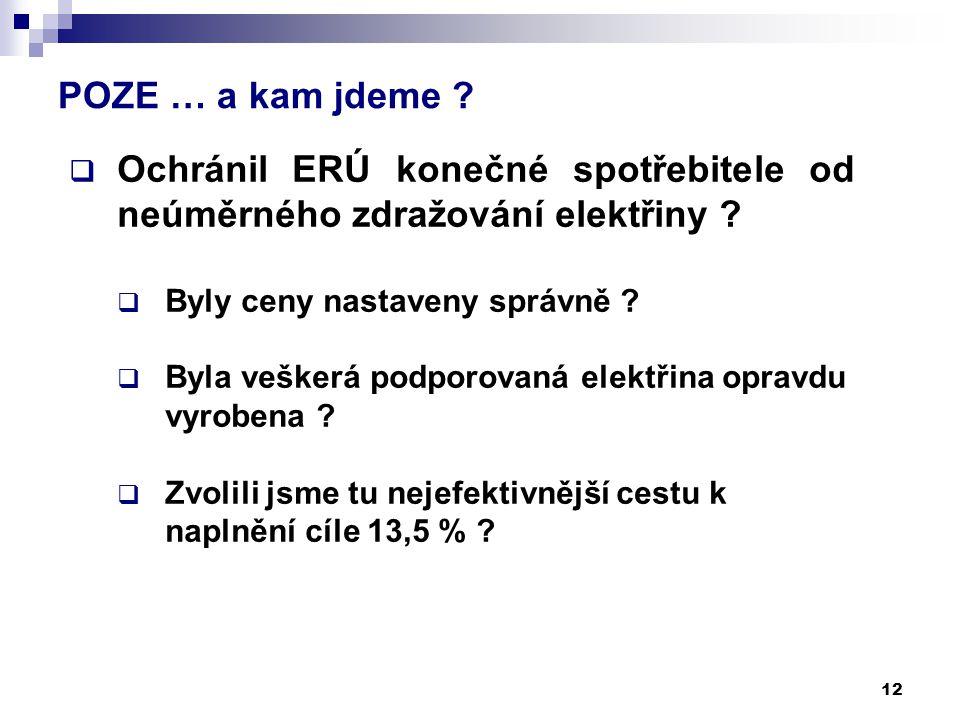 Ochránil ERÚ konečné spotřebitele od neúměrného zdražování elektřiny