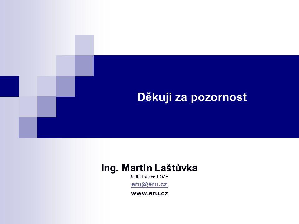 Ing. Martin Laštůvka ředitel sekce POZE eru@eru.cz www.eru.cz