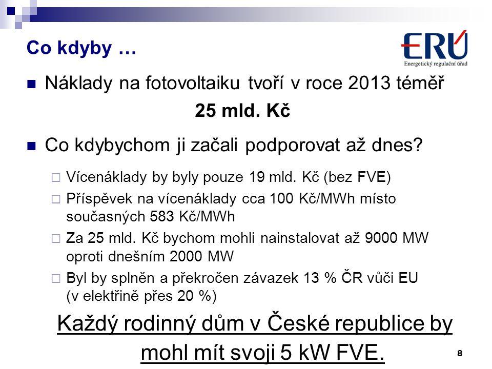 Každý rodinný dům v České republice by mohl mít svoji 5 kW FVE.