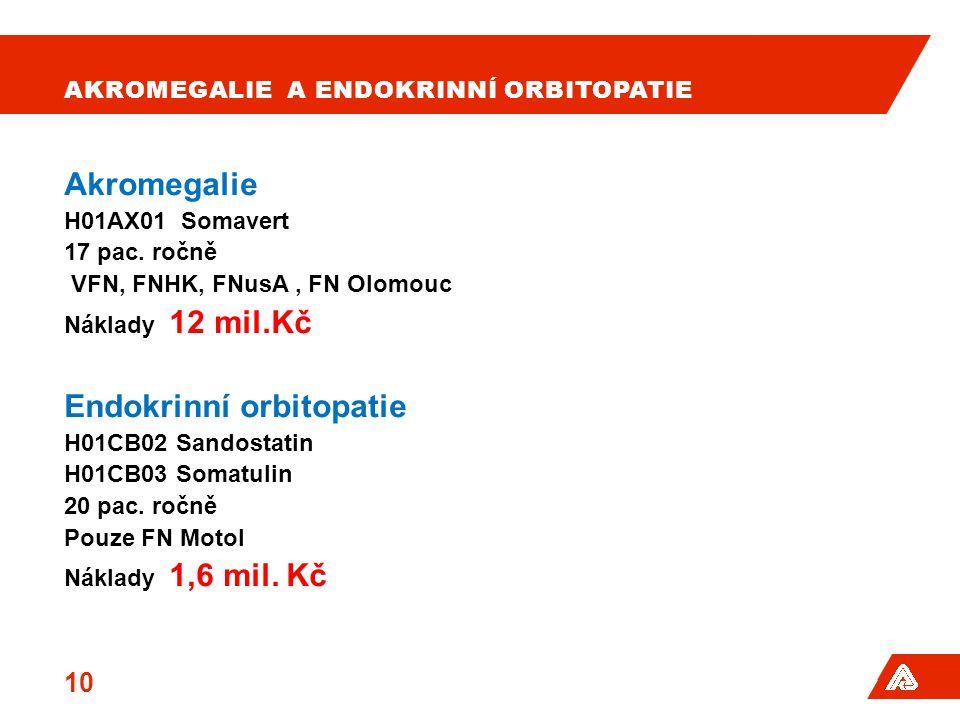 Akromegalie a endokrinní Orbitopatie