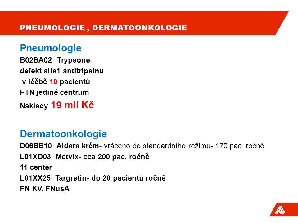 Pneumologie , Dermatoonkologie