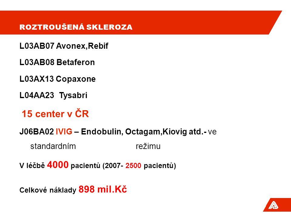 J06BA02 IVIG – Endobulin, Octagam,Kiovig atd.- ve standardním režimu