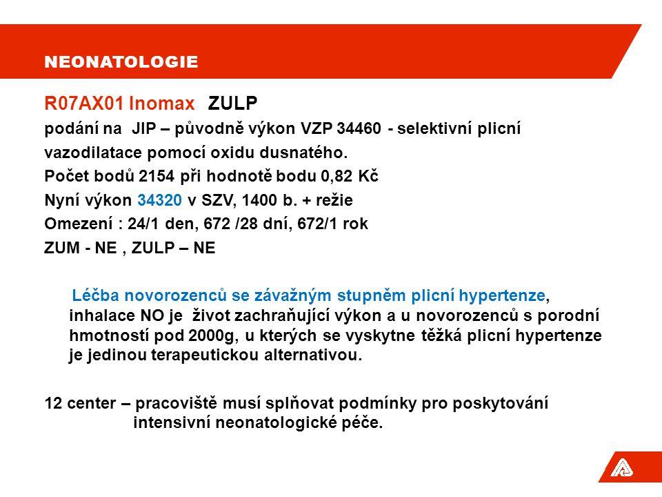 R07AX01 Inomax ZULP Neonatologie