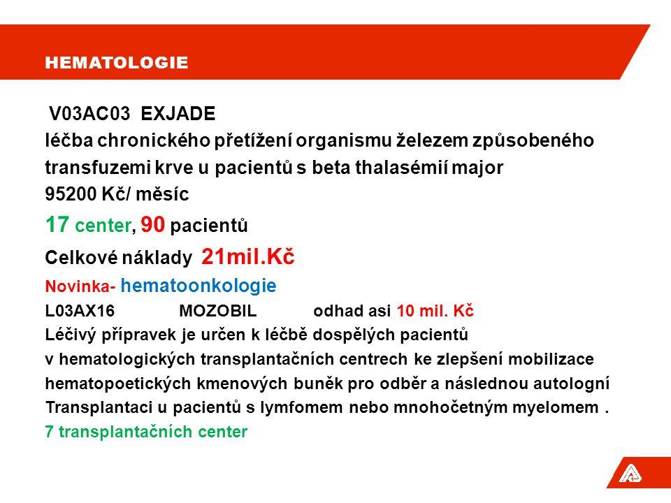 Hematologie V03AC03 EXJADE. léčba chronického přetížení organismu železem způsobeného. transfuzemi krve u pacientů s beta thalasémií major.