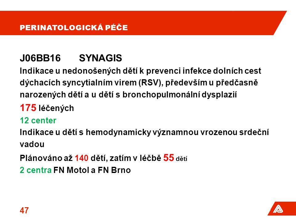 Perinatologická péče J06BB16 SYNAGIS. Indikace u nedonošených dětí k prevenci infekce dolních cest.
