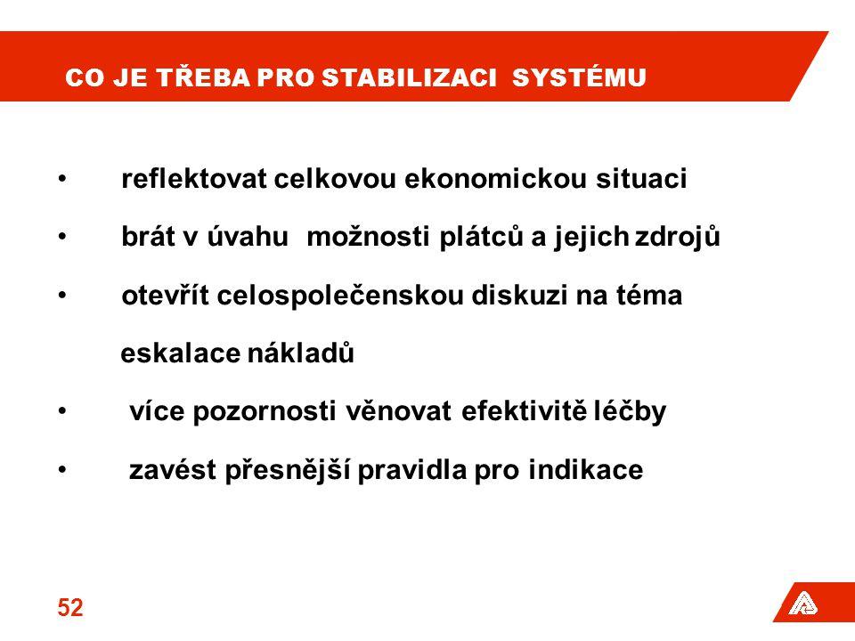Co je třeba pro stabilizaci Systému