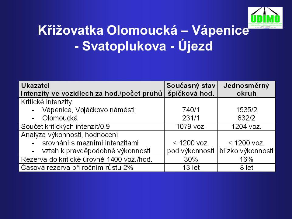 Křižovatka Olomoucká – Vápenice - Svatoplukova - Újezd