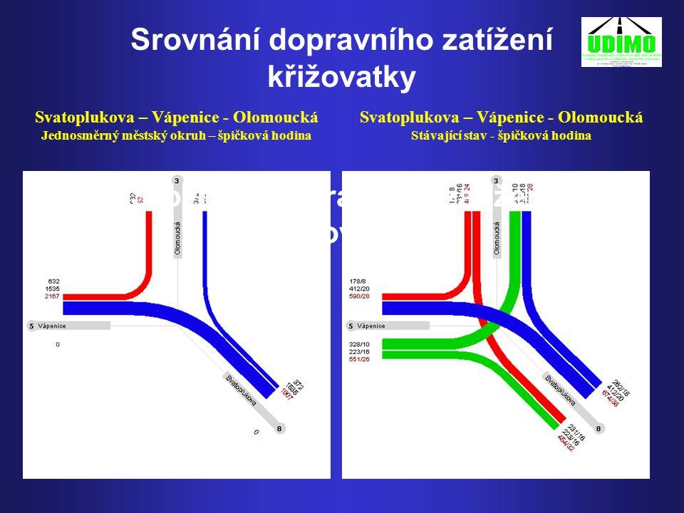 Srovnání dopravního zatížení křižovatky