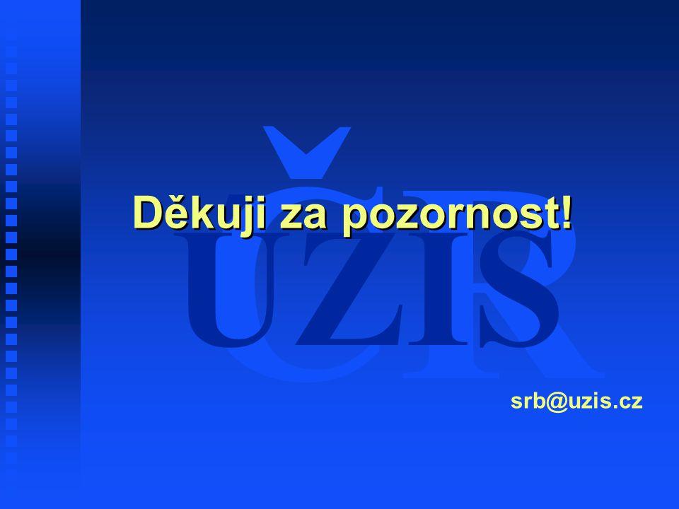 Děkuji za pozornost! srb@uzis.cz