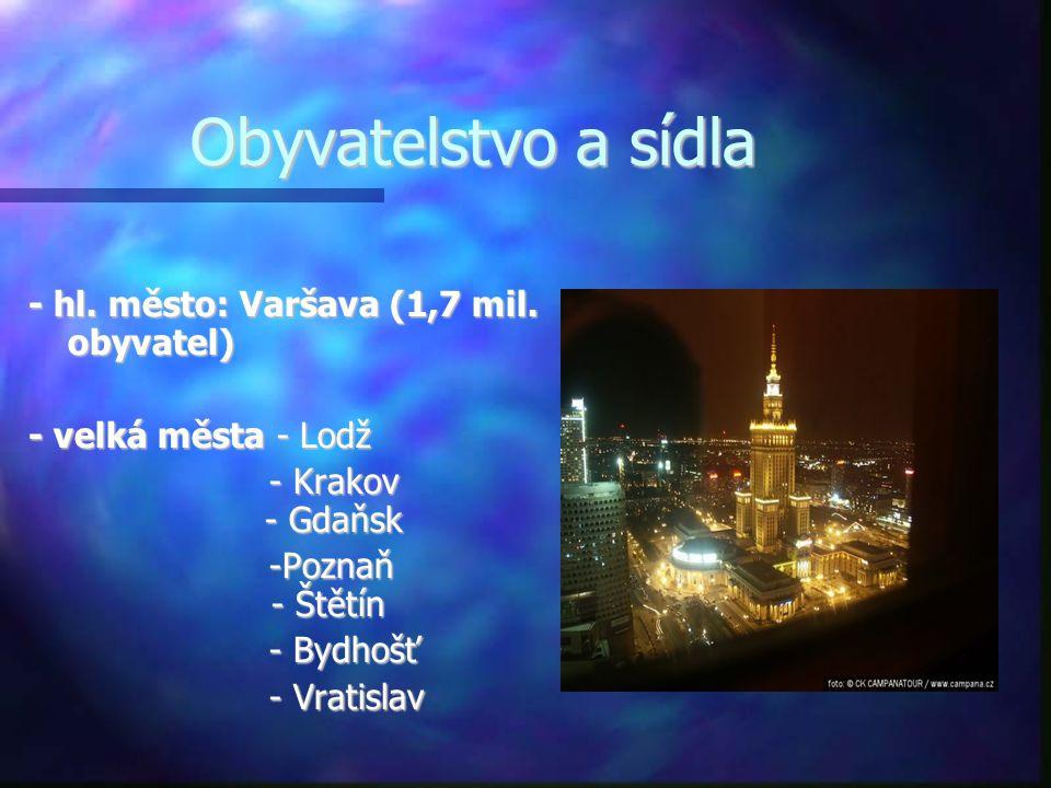 Obyvatelstvo a sídla - hl. město: Varšava (1,7 mil. obyvatel)
