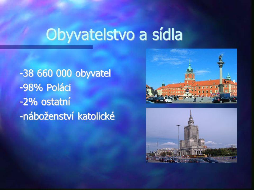 Obyvatelstvo a sídla -38 660 000 obyvatel -98% Poláci -2% ostatní