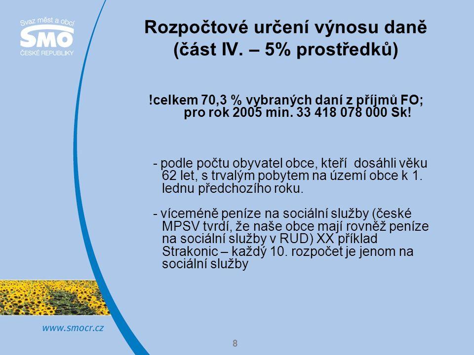 Rozpočtové určení výnosu daně (část IV. – 5% prostředků)