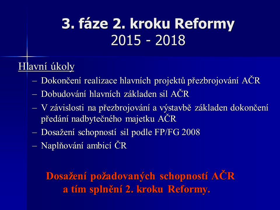 3. fáze 2. kroku Reformy 2015 - 2018 Hlavní úkoly