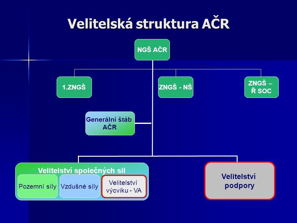 Velitelská struktura AČR